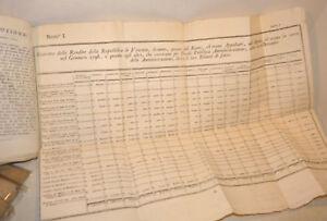 Repubblica-Venezia-Economia-Depositos-Veneciano-Marca-Verona-1801