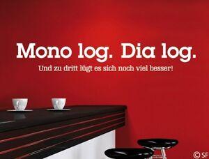 Wandtattoo Monolog Buro Wohnzimmer Kuche Spruche Wandaufkleber Flur