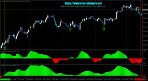 Trading Systems | Expert Advisors | Forex MT4 Indicators - Fisher MT4 Indicator | eBay
