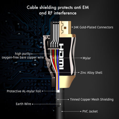 1//2//3pcs 6FT Braided HDMI Cable 2.1//2.0 8K HDR10 Dolby Vision Fiber Optic Lot US