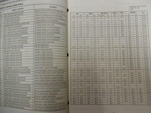 1996 Mazda MX5 626  Protege MX3 Service Highlights Service Repair Shop Manual 96