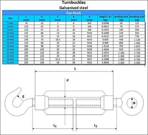 1 pc//s acier galvanisé tendeur a cage M12 tendeur câble vis crochet oeil