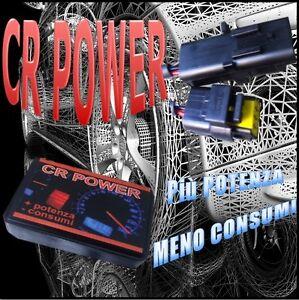 CITROEN C5 2.0 HDI 163CV FAP/DPF - CENTRALINA AGGIUNTIVA - MODULO AGGIUNTIVO