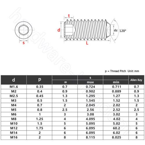 Madenschrauben Edelstahl A2 Gewindestifte Ringschneide M1.6 2 2.5 3 4 5 6 9-16