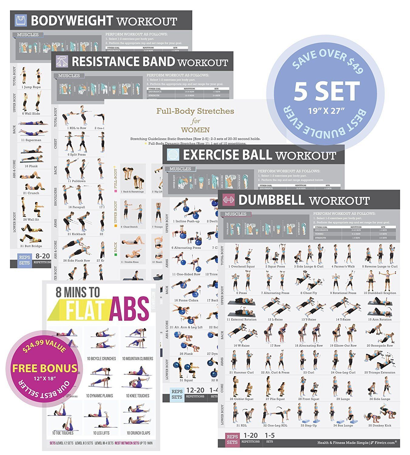 GymHome Exercise Posters Set of 5 Workout Chart Large 19X27 NOW LAMINATED