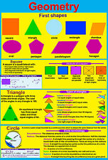 gloss laminated GEOMETRY educational poster maths numeracy teaching resource