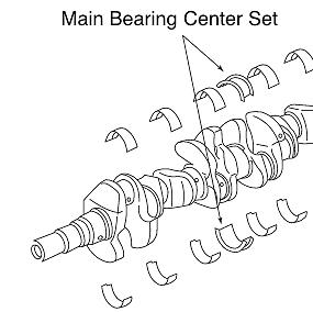 NISMO Main Bearing Center For SKYLINE GT-R R32 R33 R34 RB26DETT RB25 12261-RRR33