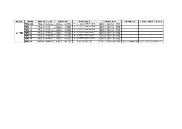 Fanuc  U03b1i Psmi Service Book All Models Schematic Circuit