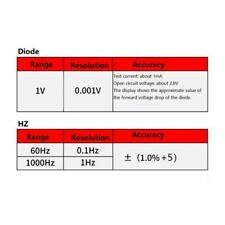 Pro Digital Ac Dc Current Clamp Meter True Rms Pliers Ammeter Multimeter Fs8330