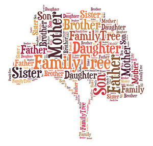 personalised family tree word art print great gift birthday mum dad