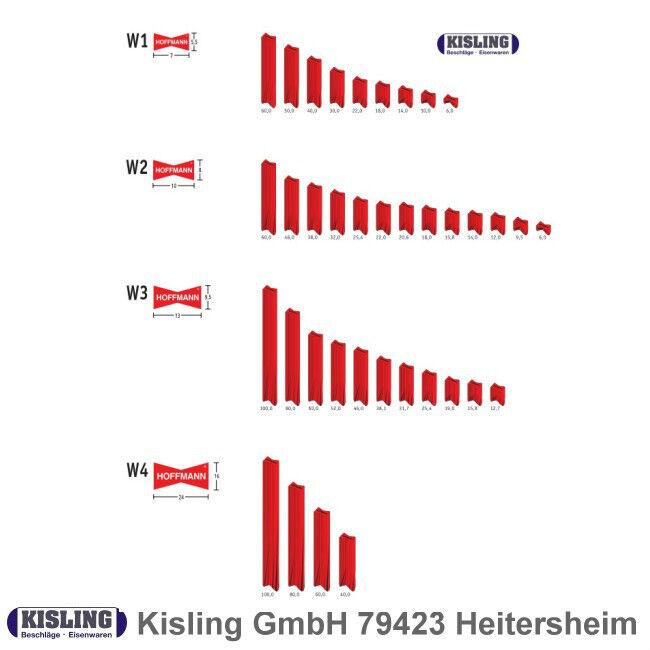 Hoffmann Schwalbe Schwalbenschwanz W2 9,5 mm VE=1.000