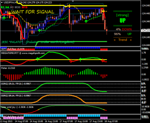 Profitable forex strategy mt4