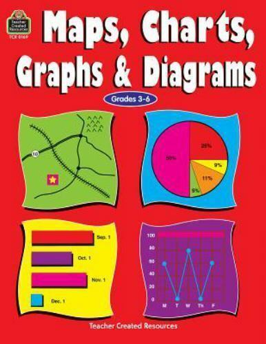 Maps  Charts  Graphs And Diagrams By Patty Carratello  1996  Trade Paperback  Student Edition