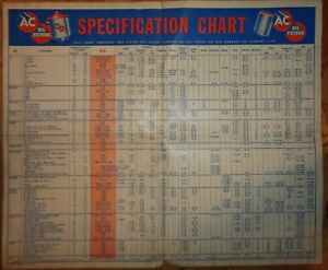 1952 AC Chart Oil Filter Specifications | eBay