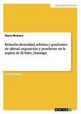 Relacion Diversidad Arborea y Gradientes de Altitud, Exposicion y Pendiente...