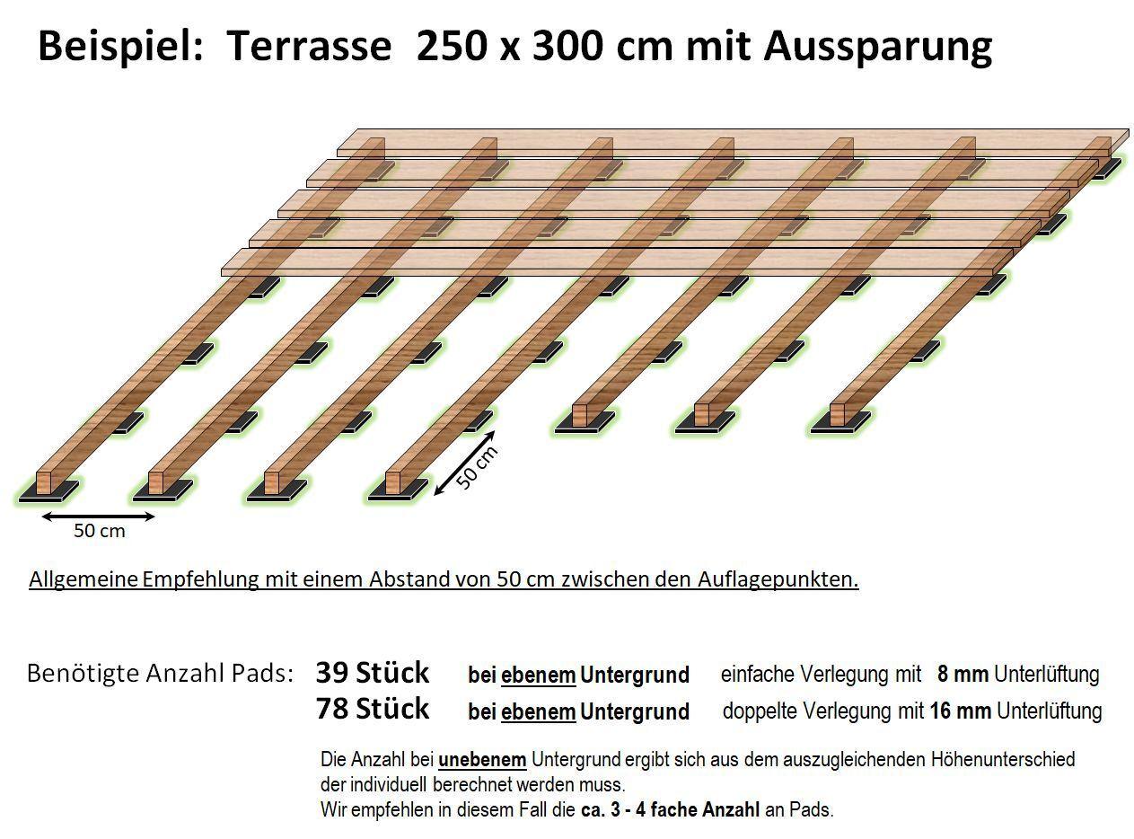 1A WPC   BPC Terrassendielen Unterkonstruktion Terrassenpad 8mm Unterlage Gummi