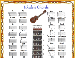 Image Is Loading Ukulele Chords Chart Amp Note Locator Uke Small
