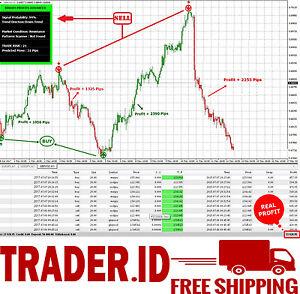 Professional Forex Indicator Se8cfr For Metatrader 4 Ebay