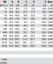 Vorschweißflansch Edelstahl 1.4404 EN 1092-1 DN10-150