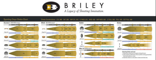 SET OF 5 BRILEY BLACK OXIDE SPECTRUM BROWNING INVECTOR PLUS CHOKE TUBES