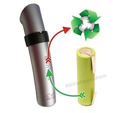 Akkuwechsel Wella Xpert HS40 -Akkutausch Akku Batterie Replace HS 40 HS 60 HS 61
