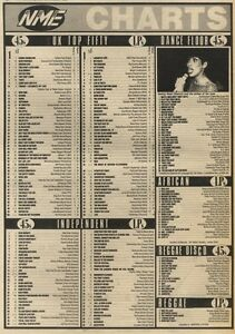 NME-CHARTS-FOR-15-10-1983-KARMA-CHAMELEON-BY-CULTURE-CLUB-WAS-NO-1