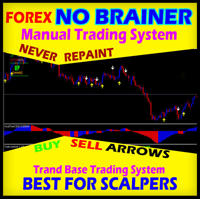 System 2 trading