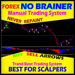 Best trading system mt4