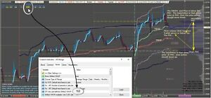 V2v Dynamic Trading System Forex System For Mt4 Ebay