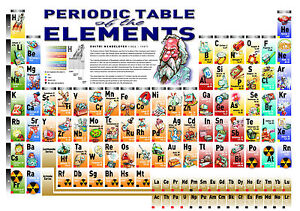 A3 poster periodic table of the elements science school gold image is loading a3 poster periodic table of the elements science urtaz Gallery