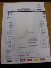 18/10/2006 Chelsea v Barcelona [UEFA Champions League] Official UEFA Colour Full