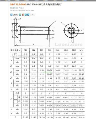 Titan vis m5 x 30 Cylindrique DIN 912 grade 5 titanium screw