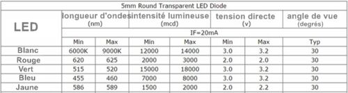 Lot 5 leds diodes translucides standard 5mm couleurs rouge vert blanc jaune bleu