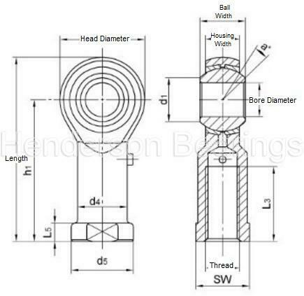 PHS16X1.5 16mm Hembra Rod End Bearing M16X1.5 Derecho Mano rvh