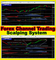 Forex Indicator Mt4 Trend Strategy Forex Indicator Channel Trading Scalping