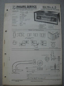 Philips-BD784A-S-Capella-Tonmeister-784-Stereo-Service-Manual-Ausgabe-12-58