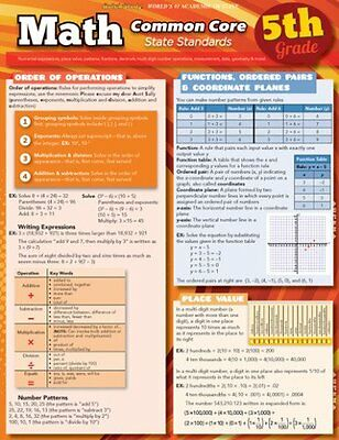 Math Common Core 5Th Grade (Quick Study: Academic) by Inc. BarCharts  [Pamphlet]
