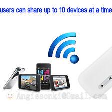 Unlocked Huawei E8231 3G HSPA USB Wingle Power-Fi Modem  Mobile WiFi Hotspot new
