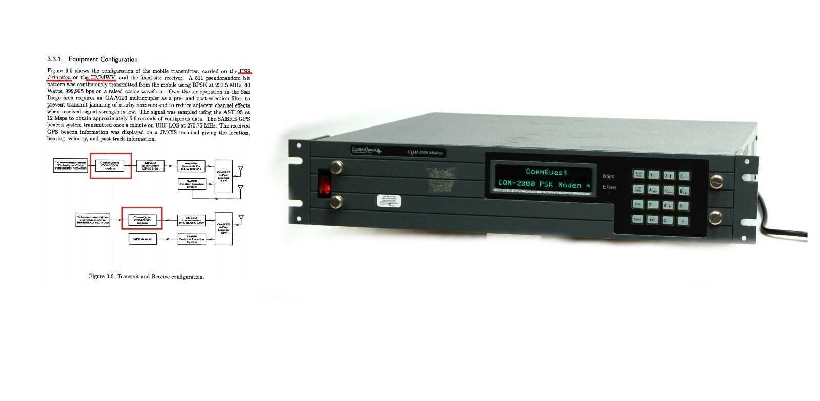 satcom modulator, military modem