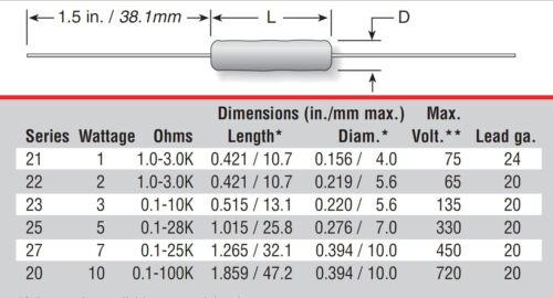 1x 400R 5W  Vitreous Enamel Conformal Axial Wirewound Resistors 5/% 400Ω 25J400E