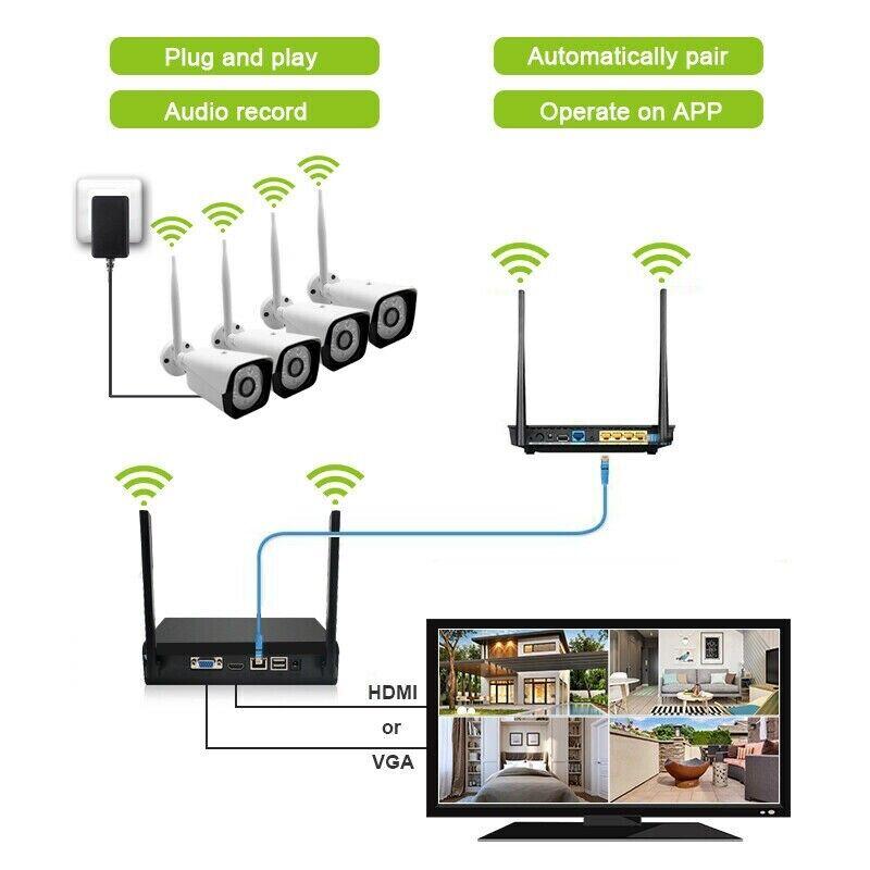 1080P Trådløst Sikkerhedskamera System, 4CH NVR