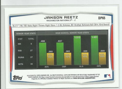 Jakson Reetz Washington 2014 Bowman Draft Card