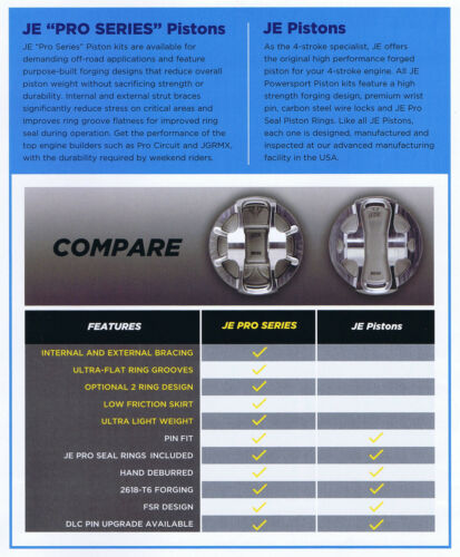 Suzuki RM-Z 450 Pro Series JE Piston Kit  Standard  Bore 317238