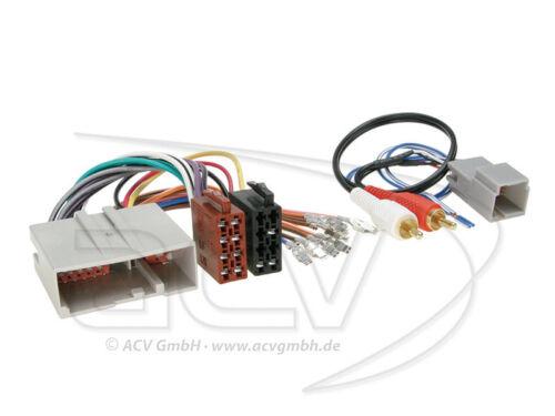Kit de montage radio 2 DIN panneau adaptateur voiture FORD F 150 2004-2008