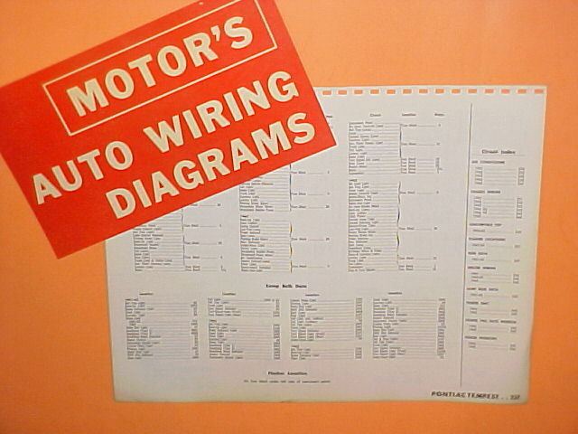 1961 1962 1963 1964 1965 Pontiac Tempest Lemans Gto Convertible Wiring Diagrams