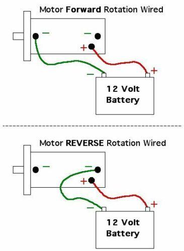 With Base 3 HP DC MOTOR 13.6VDC// 2.68hp at 12 VDC Electric Car//Bike//Kart