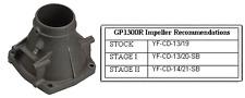 Yamaha WaveRunner 2003-2004 GP 1300R RIVA Reduction Venturi Nozzle Kit GPR 1300