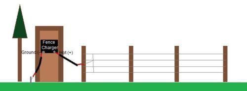 Fence Charger Lightning Fuse 4J/<