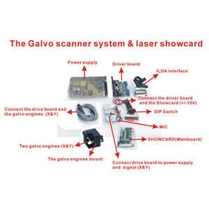 Details about DT-50BB Galvo scanner system & laser show card For laser  light or 3D printer
