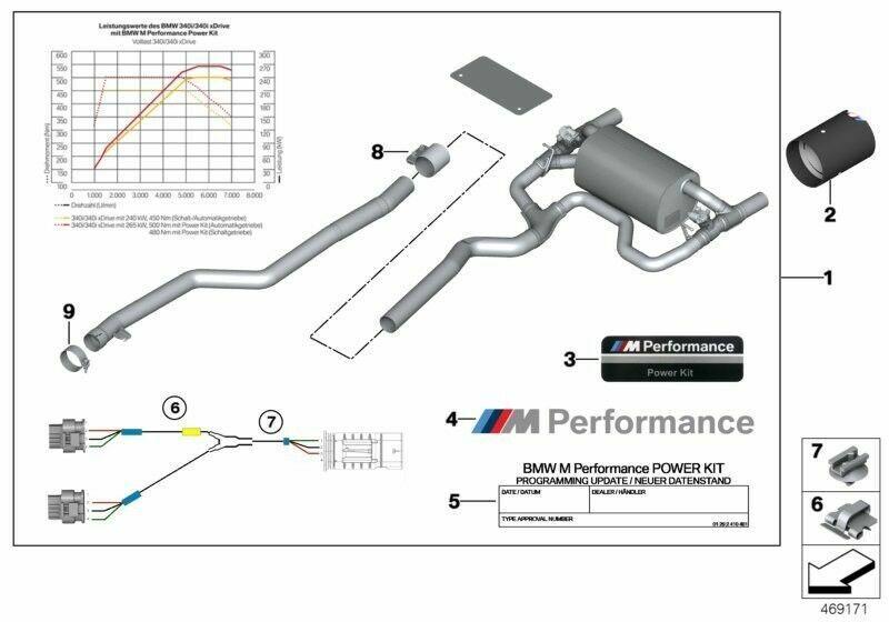 BMW M Performance Power and Sound Kit (11122444531)